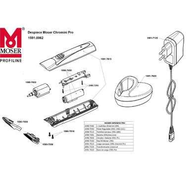 Despiece Moser Chromini Pro